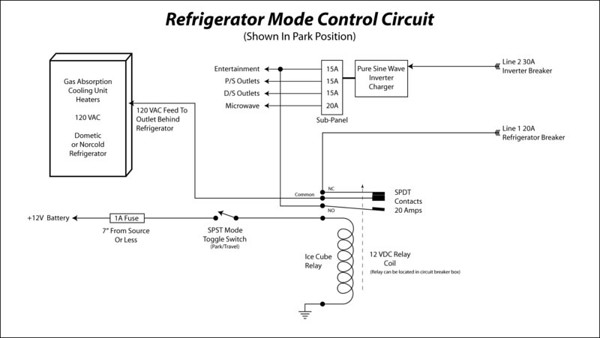 Refrig Mode Cntl M inverter runs gas absorption cooling unit log hill mesa norcold 1200lrim wiring diagram at alyssarenee.co